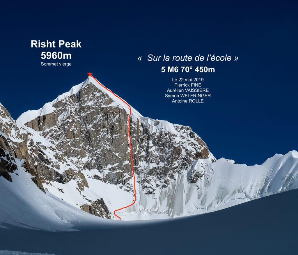 """Topo """"Sur la route de l'école"""" Risht-Peak"""